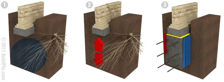 Buildpincom Underpinning And Foundation Guide - Under-pinning-foundations